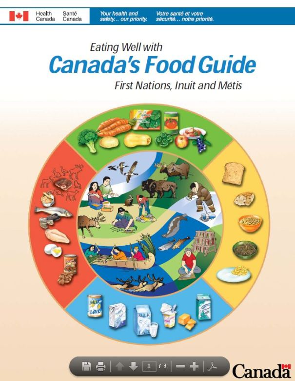 Canada Food Guide First Nations